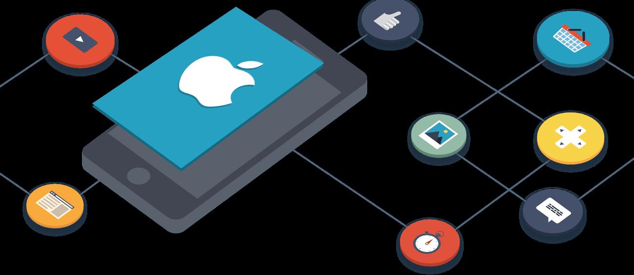 travel-ios-application-development